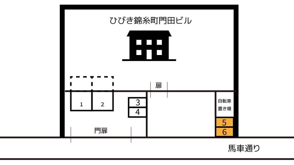 クボタ クリニック 錦糸 町